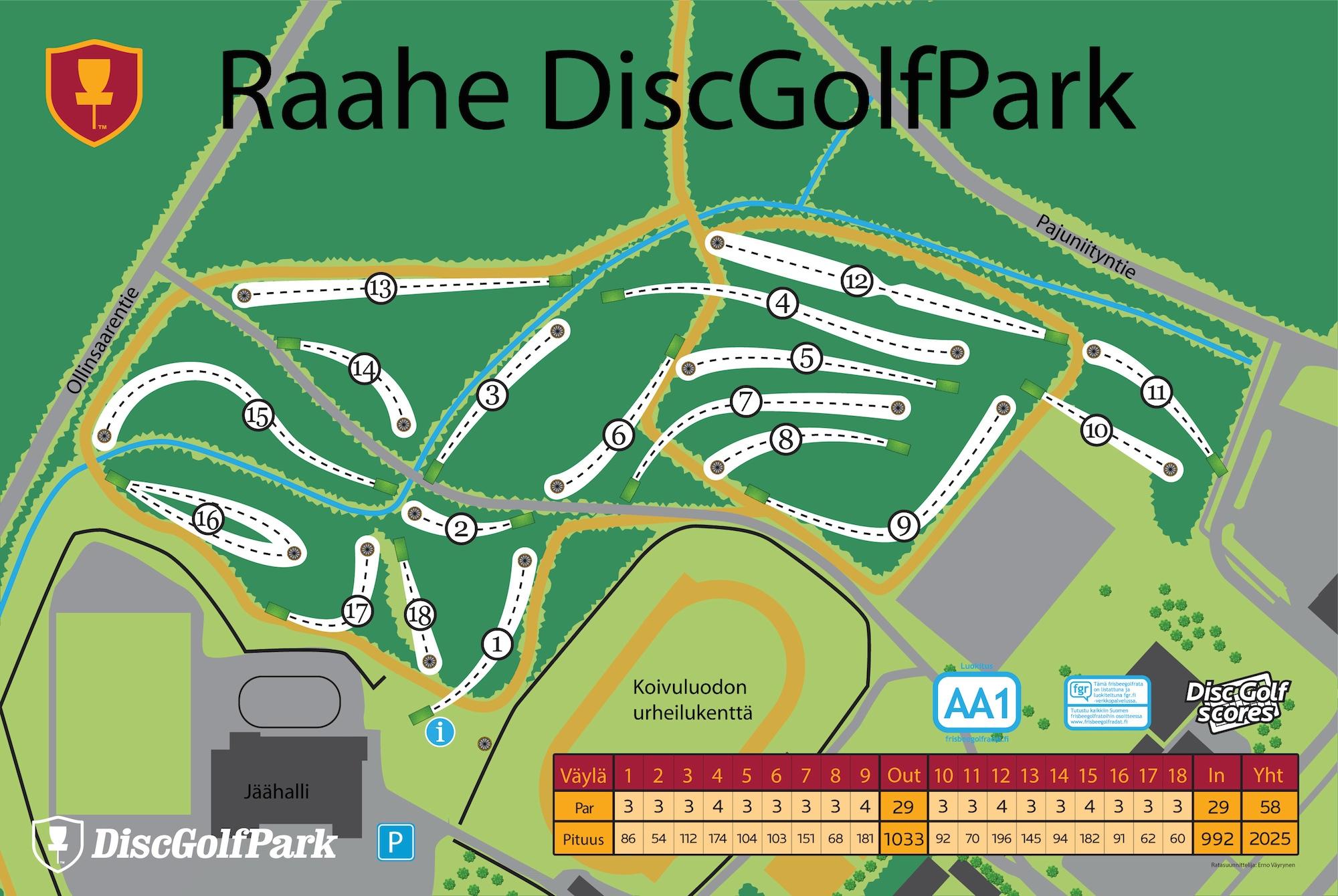 Raahe DiscGolfPark Radat Frisbeegolfradatfi