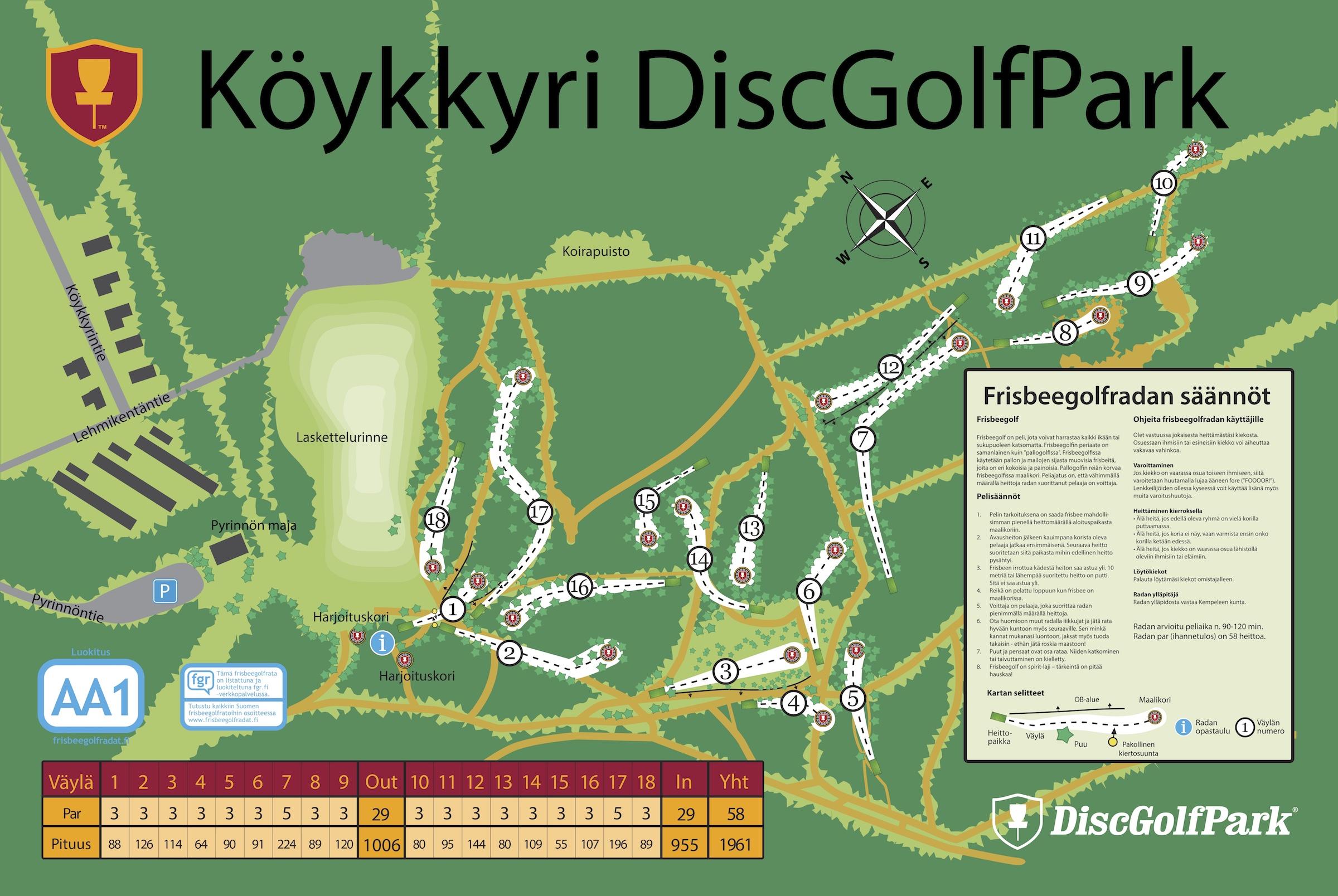 Koykkyri Discgolfpark Radat Frisbeegolfradat Fi