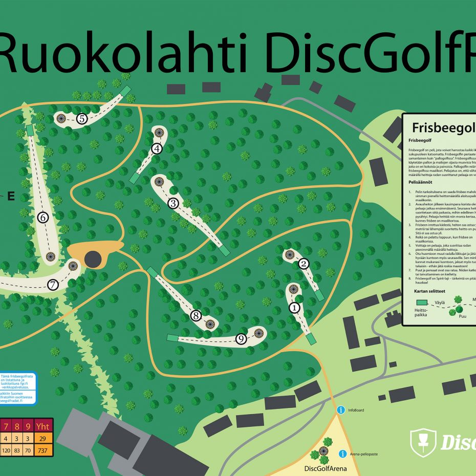 Ruokolahti Dgp Infoboard Final Frisbeegolfradat Fi